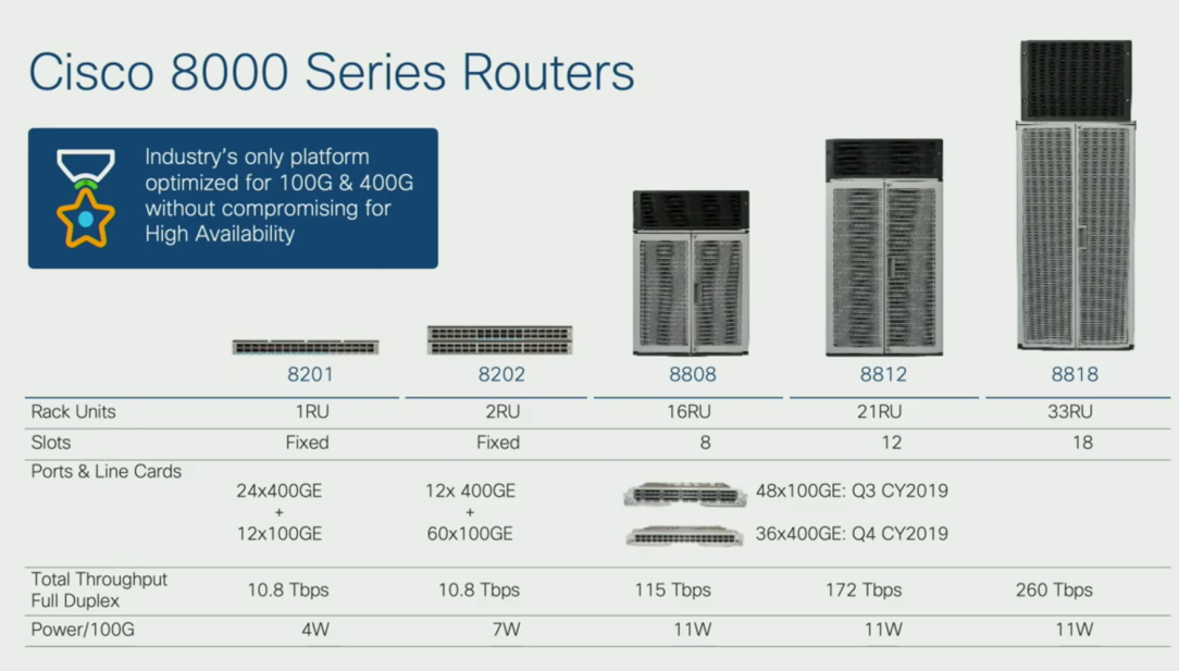 Cisco 8000 series